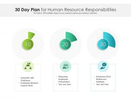 30 Day Plan For Human Resource Responsibilities