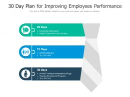 30 Day Plan For Improving Employees Performance