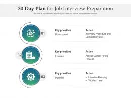 30 Day Plan For Job Interview Preparation