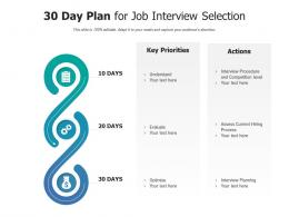 30 Day Plan For Job Interview Selection