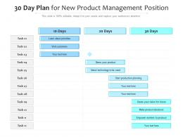 30 Day Plan For New Product Management Position