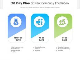 30 Day Plan Of New Company Formation