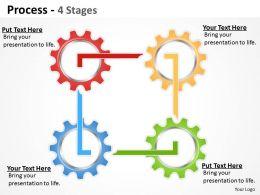 30 Process