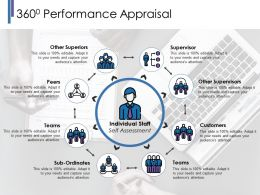 3600 Performance Appraisal Ppt Pictures Design Inspiration