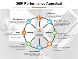 3600 Performance Appraisal Ppt Visual Aids Infographics