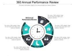 360 Annual Performance Review Ppt Powerpoint Presentation Inspiration Example File Cpb