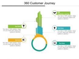 360 Customer Journey Ppt Powerpoint Presentation Icon Good Cpb