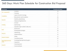 360 Days Work Plan Schedule For Construction Bid Proposal Ppt Powerpoint Presentation Inspiration