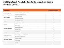 360 Days Work Plan Schedule For Construction Costing Proposal Contd L1489 Ppt Template