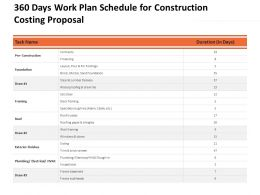 360 Days Work Plan Schedule For Construction Costing Proposal Ppt File Template