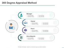 360 Degree Appraisal Method Focus Ppt Powerpoint Presentation Influencers