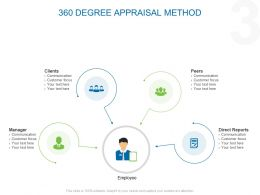 360 Degree Appraisal Method Ppt Powerpoint Presentation Show