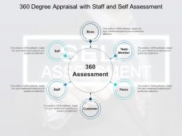 360 Degree Appraisal With Staff And Self Assessment