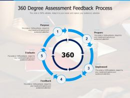 360 Degree Assessment Feedback Process