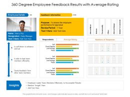 360 Degree Employee Feedback Results With Average Rating