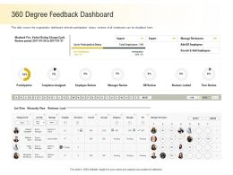 360 Degree Feedback Dashboard Locked Ppt Powerpoint Presentation Styles Skills