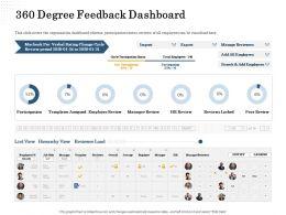 360 Degree Feedback Dashboard M2294 Ppt Powerpoint Presentation Professional Brochure