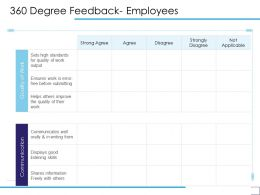 360 Degree Feedback Employees A1217 Ppt Powerpoint Presentation Visual Aids Infographic