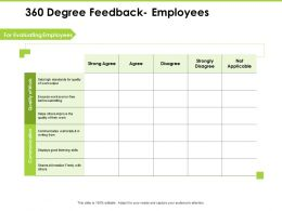 360 Degree Feedback Employees A1221 Ppt Powerpoint Presentation Slides Download
