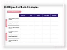360 Degree Feedback Employees Communication Ppt Powerpoint Design Inspiration