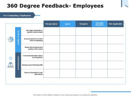 360 Degree Feedback Employees Ppt Powerpoint Presentation Slides Shapes