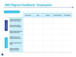 360 Degree Feedback Employees Quality Work Ppt Powerpoint Presentation Slides Graphics