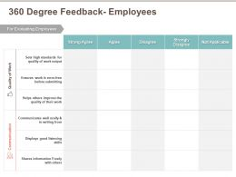 360 Degree Feedback Employees Submitting Ppt Powerpoint Presentation Model Tips