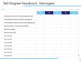 360 Degree Feedback Managers A1218 Ppt Powerpoint Presentation Summary File Formats