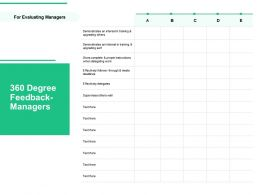 360 Degree Feedback Managers A1257 Ppt Powerpoint Presentation Ideas Slide Download