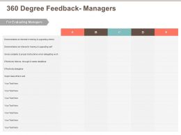 360 Degree Feedback Managers Deadlines Ppt Powerpoint Presentation Show Guidelines