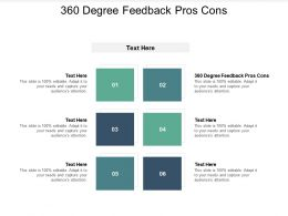 360 Degree Feedback Pros Cons Ppt Powerpoint Presentation Infographics Rules Cpb