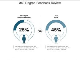 360 Degree Feedback Review Ppt Powerpoint Presentation Infographic Template Outfit Cpb