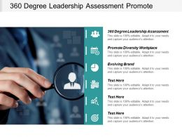 360 Degree Leadership Assessment Promote Diversity Workplace Evolving Brand Cpb