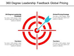 360 Degree Leadership Feedback Global Pricing Strategy Agile Planning Cpb