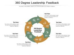 360 Degree Leadership Feedback Ppt Powerpoint Presentation Icon Slide Download Cpb