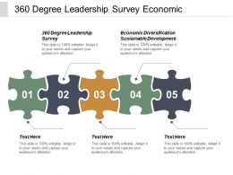 360 Degree Leadership Survey Economic Diversification Sustainable Development Cpb