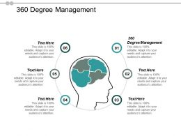 360 Degree Management Ppt Powerpoint Presentation Ideas Deck Cpb