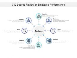 360 Degree Review Of Employee Performance