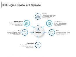 360 Degree Review Of Employee