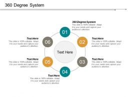 360 Degree System Ppt Powerpoint Presentation Ideas Portrait Cpb