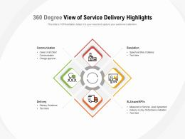 360 Degree View Of Service Delivery Highlights