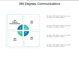 360 Degrees Communications Ppt Powerpoint Presentation File Introduction Cpb