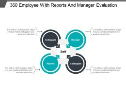 360 Employee With Reports And Manager Evaluation