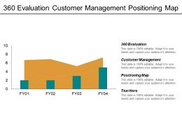 360 Evaluation Customer Management Positioning Map Procurement Strategy Cpb