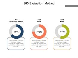 360 Evaluation Method Ppt Powerpoint Presentation Layouts Skills Cpb