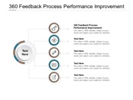 360 Feedback Process Performance Improvement Ppt Powerpoint Presentation File Graphic Images Cpb