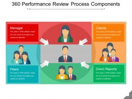 360 Performance Review Process Components Ppt Model