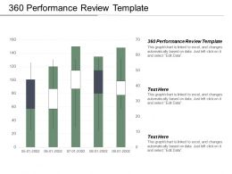 360 Performance Review Template Ppt Powerpoint Presentation Ideas Skills Cpb