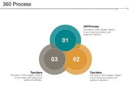 360 Process Ppt Powerpoint Presentation Ideas Skills Cpb