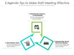 3 Agenda Tips To Make Staff Meeting Effective